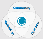 Community, Openness, Technology (Picture credit: Siyavula, CC-BY)