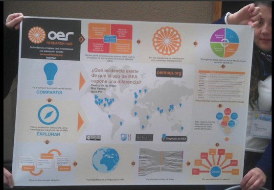 OER Research Hub Spanish Language Poster (Bea de los Arcos, CC-BY)